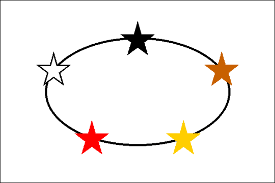 state flag Suriname